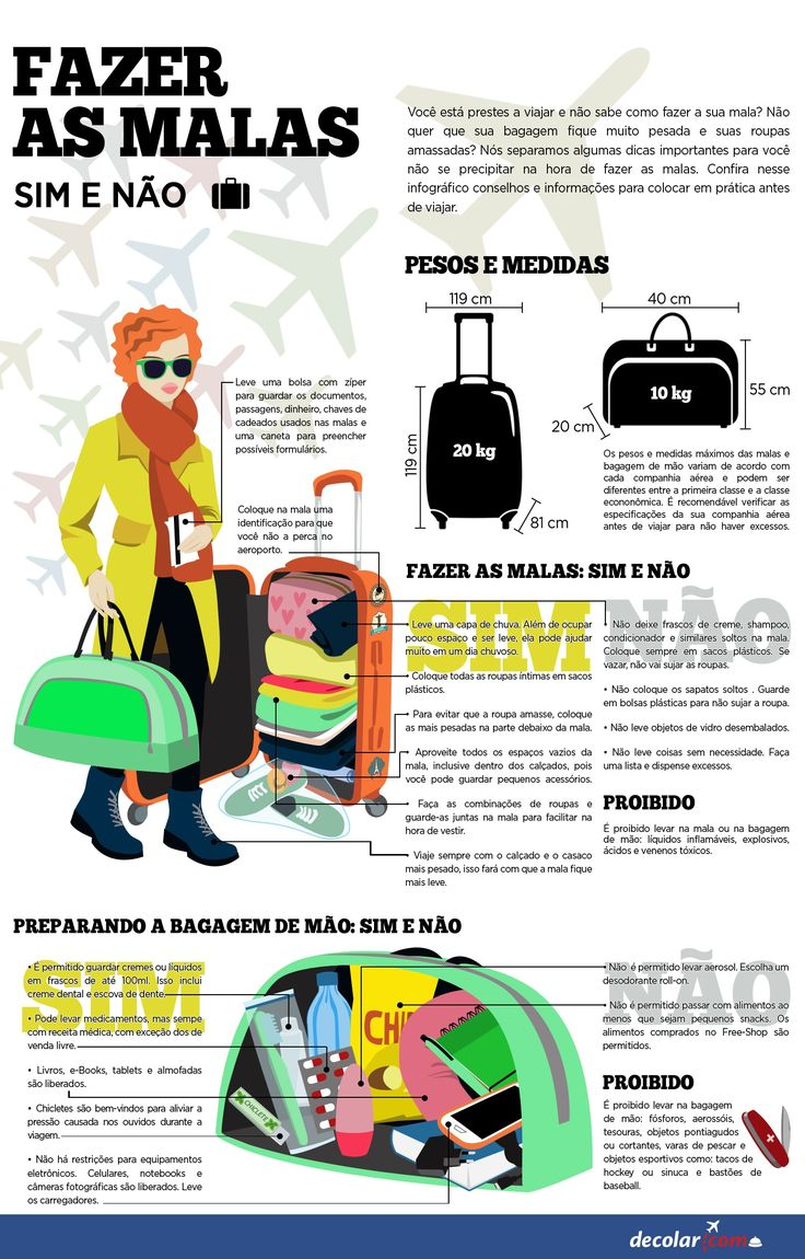 Info - Como arrumar as malas Mais