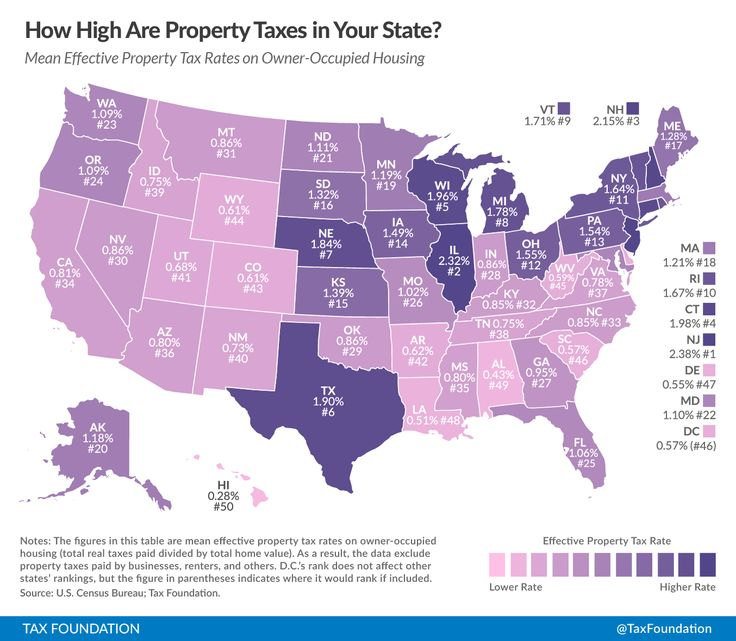 What is the property tax rate in your state? A new map from the Tax Foundation has the answer.