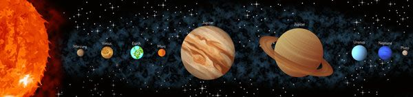 the planets in solar system a14 - photo #38