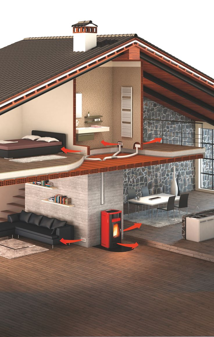 The Piazzetta pellet- and wood burning systems, new in South-Africa. Choices can be made between free standing and build-in units, with or without a ducted heating functionality (Multi-fire system) to spread heat more rapidly to different rooms in your residence or office with 90% efficiency, currently the most energy efficient product available on the South African market. To find out more visit our website @ www.calore.co.za. LIVE WARM. LIVE GREEN