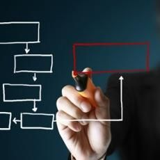How To #Write The #Perfect #Business #Plan