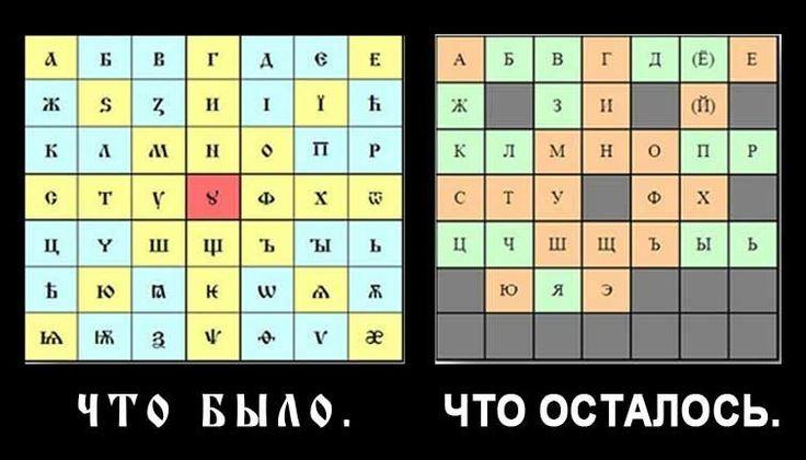 Русская Буквица и то, что осталось Russian Alphabet Bukvica and what is left..