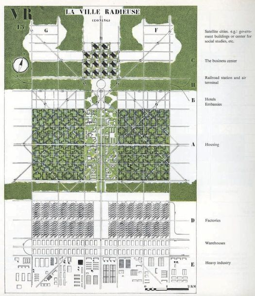 Le Corbusier, the radiant City, 1033. The Evolution of Urban Planning in 10 Diagrams - Design - The Atlantic Cities