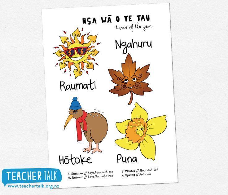 Seasons Poster - in te reo Maori