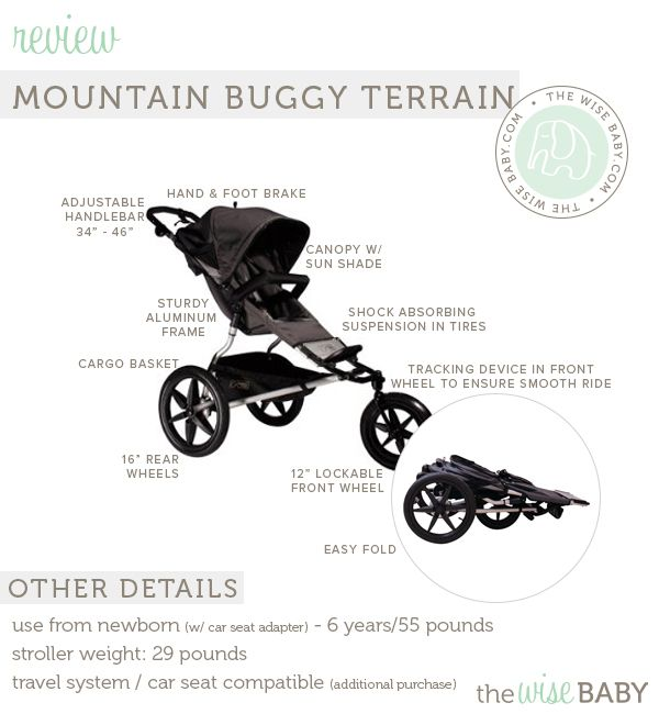A great jogging stroller that can also function in everyday life, Mountain Buggy Terrain jogging stroller review