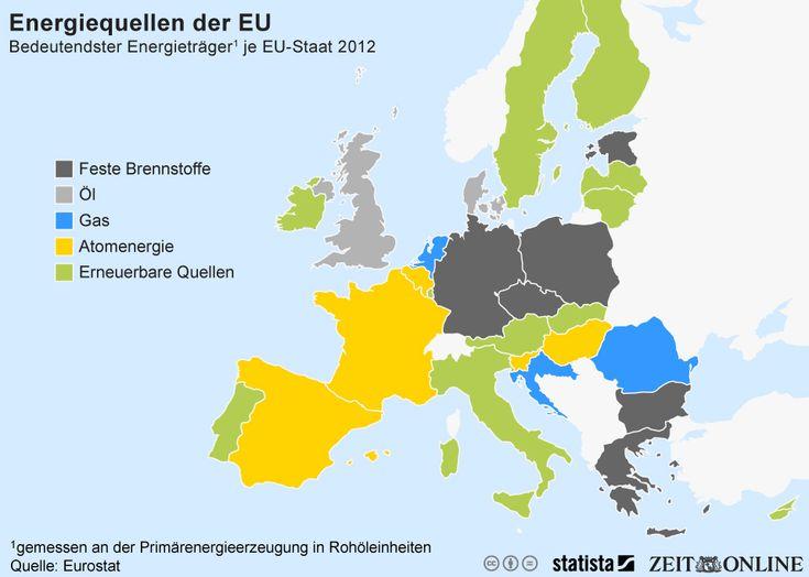 Auf welche Energieträger setzt Europa? Erstaunliche Grafik | Statista