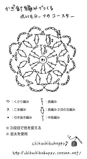 〈無料編み図〉かぎ針編みの丸いコースターの作り方: chikuchikuhappy blog