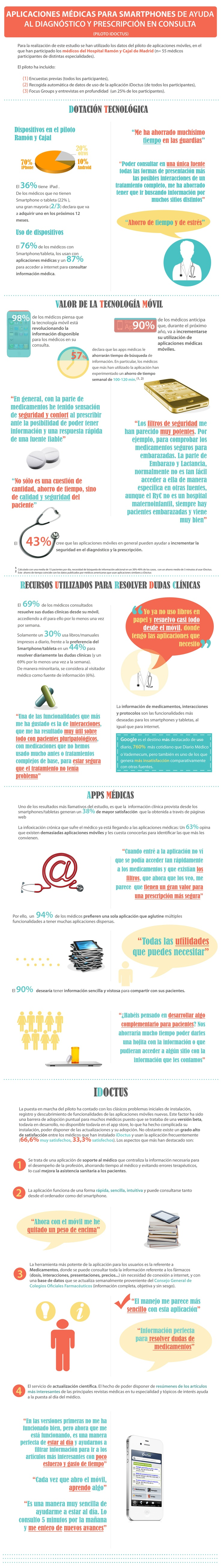 Jw.org Estudio Del Libro De Esta Semana + My PDF ...