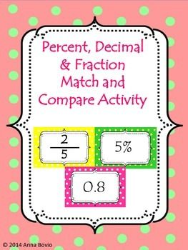 Percent Decimal And Fraction Activity Fraction