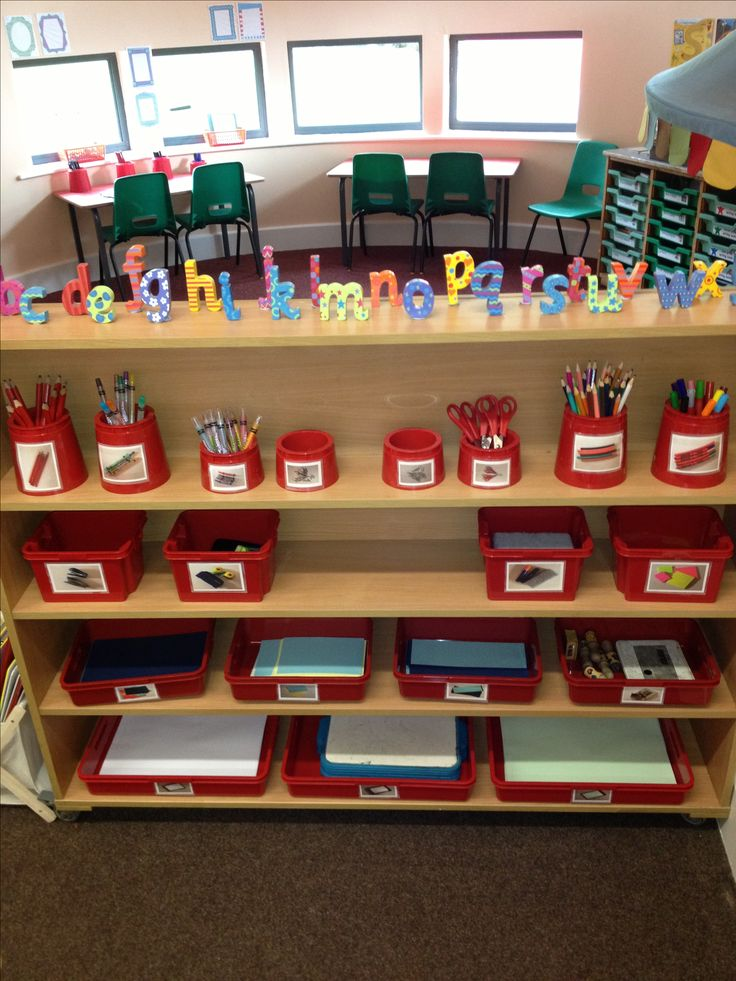 writing and mark making area well organised with all the basics