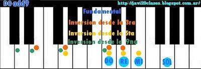Piano: Acordes add9 (Mayores agregando la novena) Clases simples de Guitarra y Piano