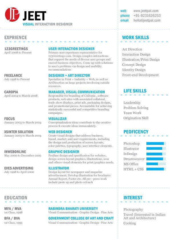 Resume 2012 By Jeetendra Pal Via Behance Resume Design Visual Resume Resume