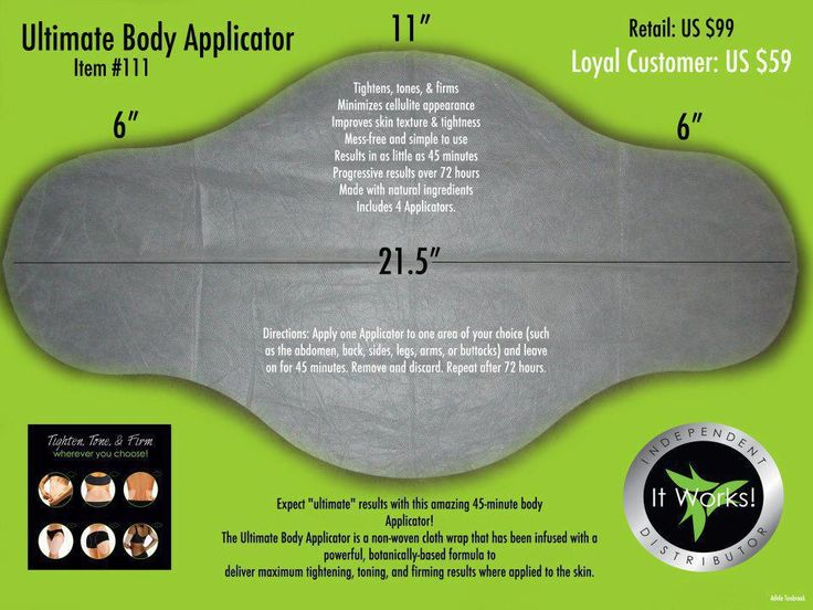 "This is what the Ultimate Body Applicator, aka  ""Skinny Wrap"" looks like"