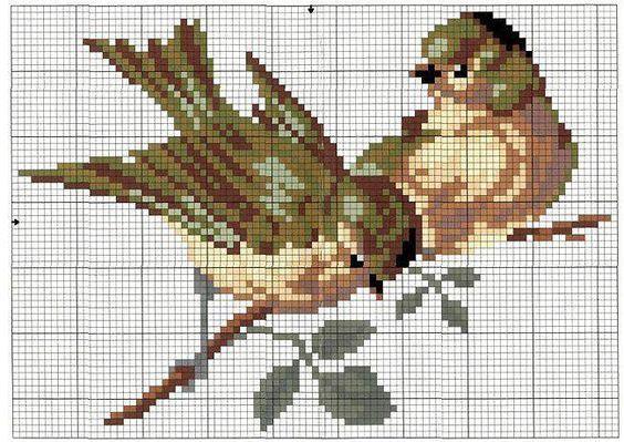 Etamin Şablonları Kuş Desenleri , #Crossstitch #crossstitchbirds #kanaviçeişlemeşablonları #kanaviçeörneklerimodelleri #şemalıetaminörnekleri #yenikanaviçeörnekleri , Pano modelleri , masa örtüleri , kırlent modelleri olarak kullanabileceğiniz birbirinden güze yeni kanaviçe örnekleri şablon olarak karşın�...