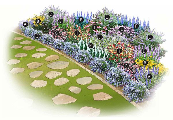 Lure Butterflies with this Garden Bed -- http://www.lowes.com/creative-ideas/gardening-and-outdoor/lure-butterflies-with-this-garden-bed/article