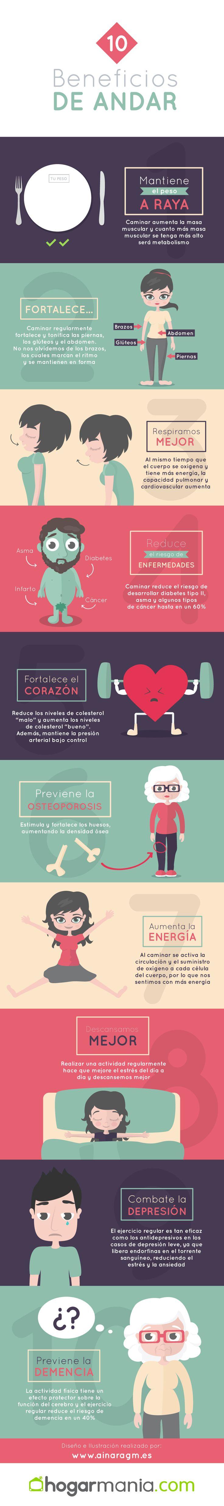 10 buenas razones para salir a andar a diario #andar #ejercicio #infografia #ilustracion