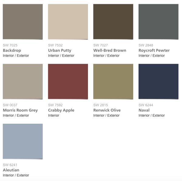 New 2016 Sherwin Williams Color Forecast Nouveau