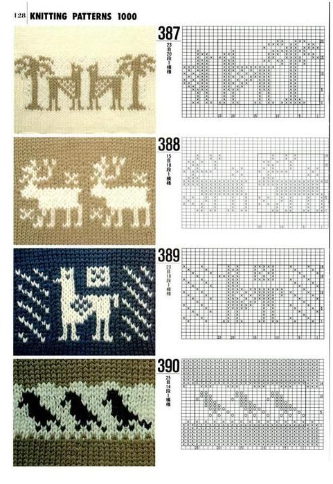 [knit] Norwegian knitting patterns... More free graphs