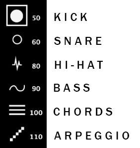 Melodefense towers - Musical descriptions. http://melodefense.com/