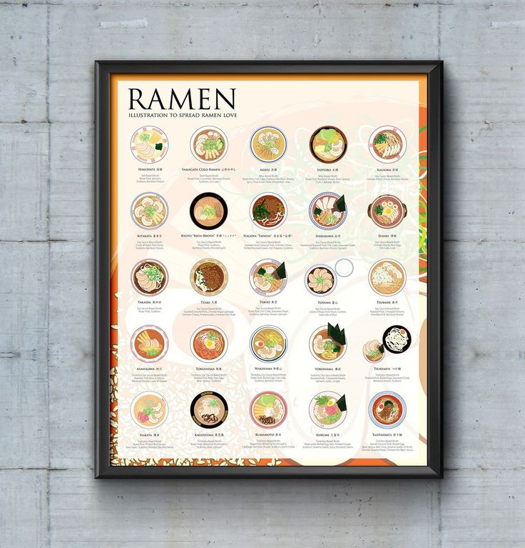 The Ramen Poster, 16x20, Festival Background via Japanese Foodie Shop. Click on the image to see more!