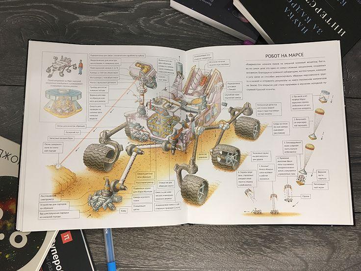 Книга «Открываем космос» -