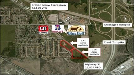 COMMERCIAL LAND FOR SALE! Vacant land in Broken Arrow, off Highway 51 & the Creek Turnpike. Near Blue Bell Creameries. Two lots available & sold together. Total lots are 545,371. Zoned commercial General with City of Broken Arrow