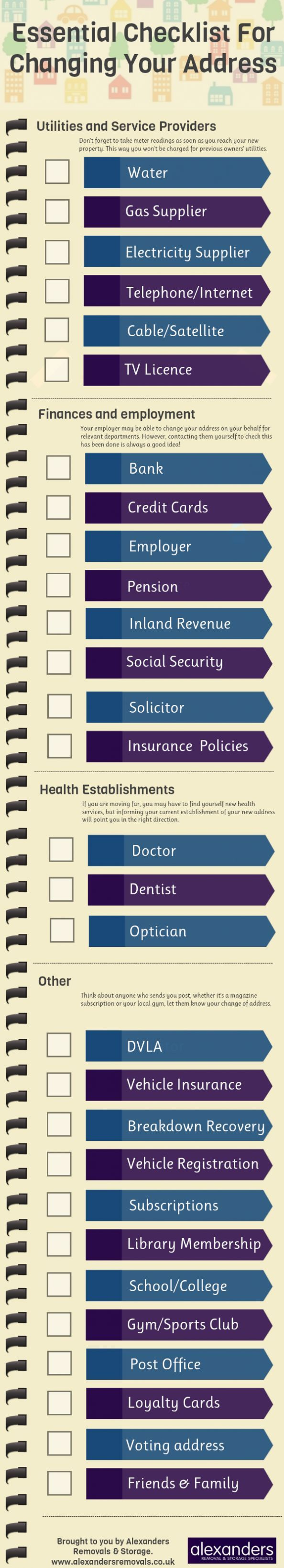 Essential Checklist for Changing Your Address. Robyn Porter, REALTOR Washington DC metro area real estate, #homes #Infographic