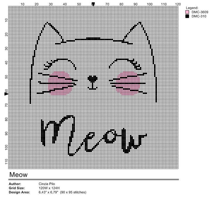 Schema Gatto Meow