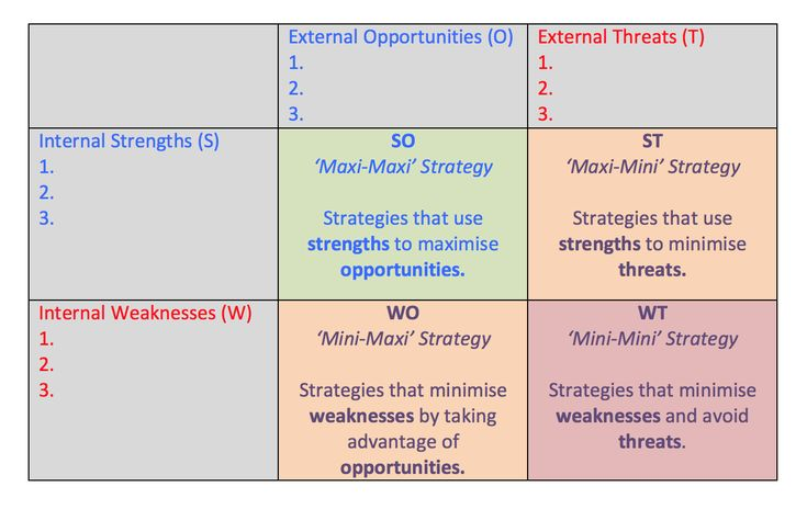 strategic analysis and marketing strategy for samsung Development of strategic options for growth and sustainability  company, with  operations in 80 counties, and a global market leader in several business  segments  analysis of samsung's strategy for the period 2014-2017.