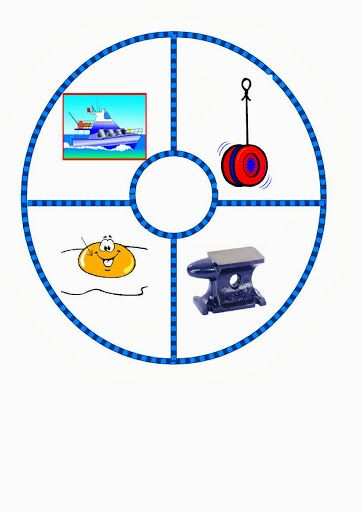 ruedas del abecedario25