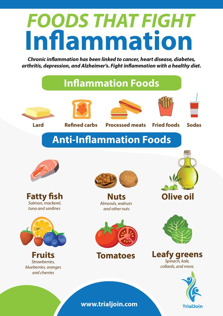23 best healthy fodmap for ibs diet images on pinterest clean foods that fight against inflammation publicscrutiny Choice Image