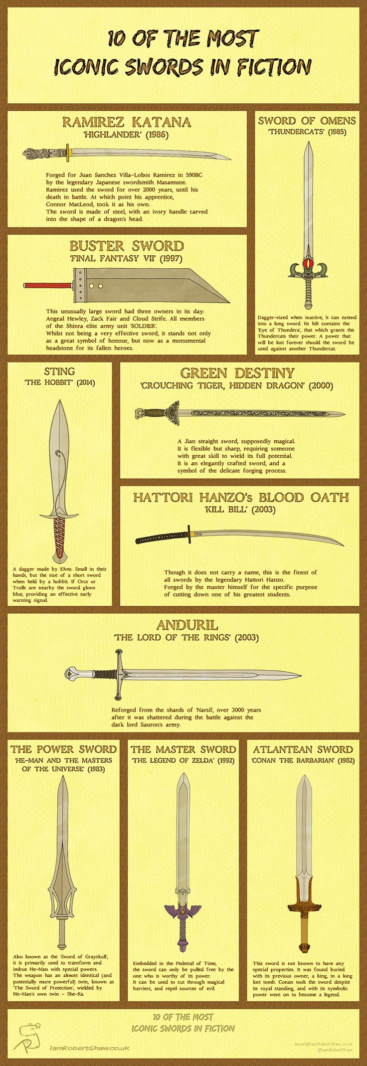 10 of the Most Iconic Swords in Fiction http://geekxgirls.com/article.php?ID=3745
