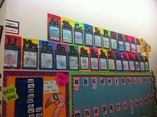 Blog with amazing and colourful ideas... Bilingual Spanish but can be adapted for French immersion.