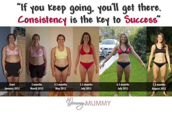 after pregnancy | Fit Yummy Mummy Blog – Post Pregnancy Weight Loss ...