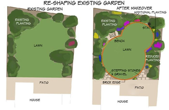Garden Design Makeover in a Weekend - Reshaping an existing garden