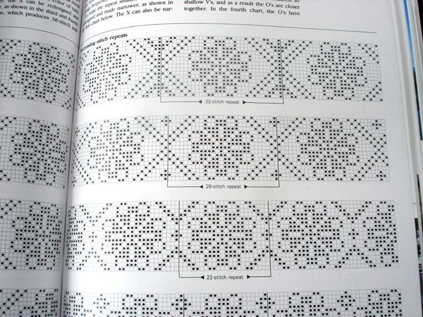 Fair Isle Knitting Books : Charts from alice starmore s book of fair isle knitting