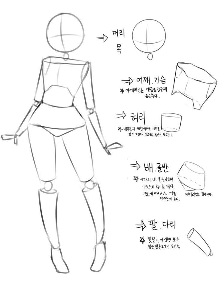 Gestört mit dem Zeichnen voller Körper? Stellen Sie sich Körperteile als feste Blöcke vor und arbeiten Sie damit um. – #als #Arbeiten #Blöcke #damit #dem #dibujo #feste #Gestört #Körper #Körperteile #mit #sich #Sie #Stellen #um #und #voller #vor #zeichnen