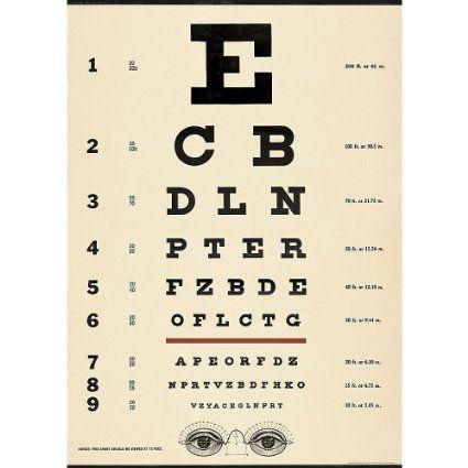 Vintage Cavallini & Co. Eye Exam Chart