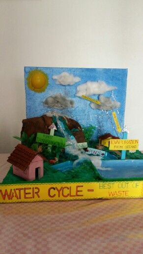 1000 images about kids creations in art class on pinterest for Waste to best project