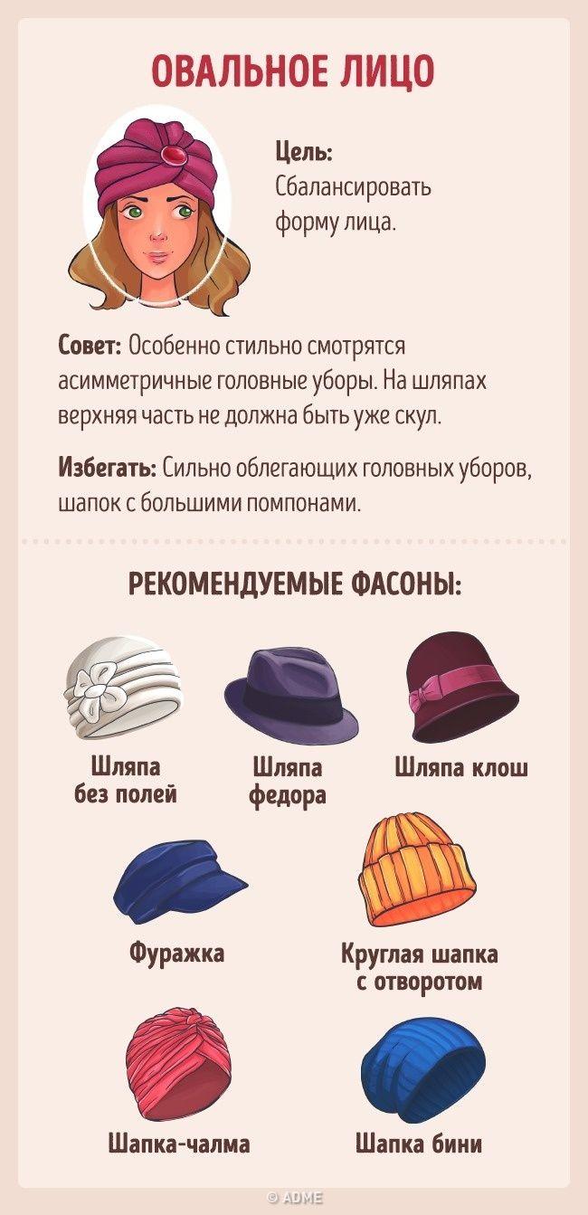 Как выбрать головной убор в соответствии с типом лица