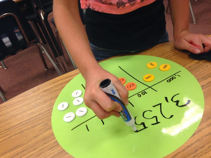 A blog post about using small group instruction for math.