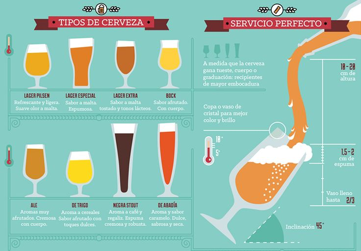Inforgrafía cerveza