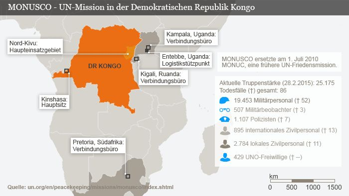 Infografik MONUSCO UNO-Mission Demokratische Republik Kongo Deutsch