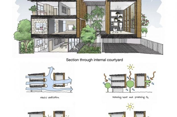 Townhouses with private courtyards | bangkok | Thailand | Residential 2015 | WAN…