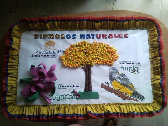 S mbolos patrios venezuela trabajos escolares for Cartelera cinepolis cd jardin