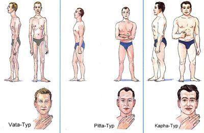 Ayurveda Doshas - Body Type