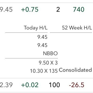 $CMG call options working out nicely right now #trading #money #markets #stocks