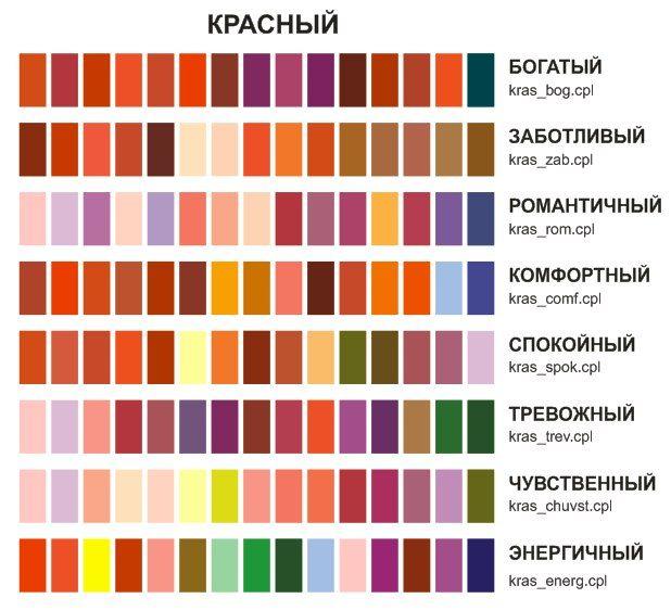 таблица сочетаемости цветов и цветов оттенков