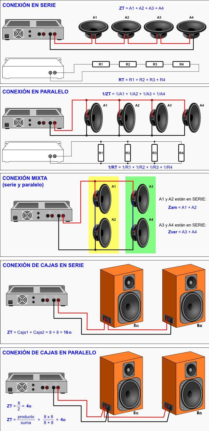 Conexión De Altavoces Serie Paralelo Y Mixta Sistema De Altavoces Diseño De Altavoces Audio De Automóviles