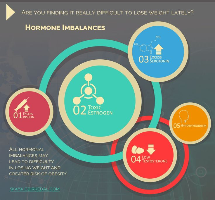 Herbs for weight loss Experiencing these hormonal imbalances? Lose weight and keep it off with an effective weight loss surgery. Start taking care of your health and body before it's too late. #Infographic